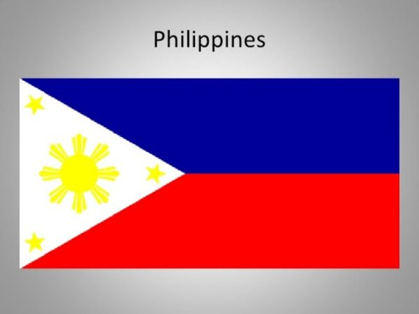 Read more about the article Top Philippines Business Listing Sites List 2021